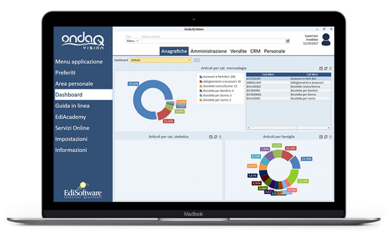 Software gestionale business intelligence